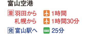 飛行機・バスでのアクセス
